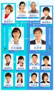 asagao_soukanzu