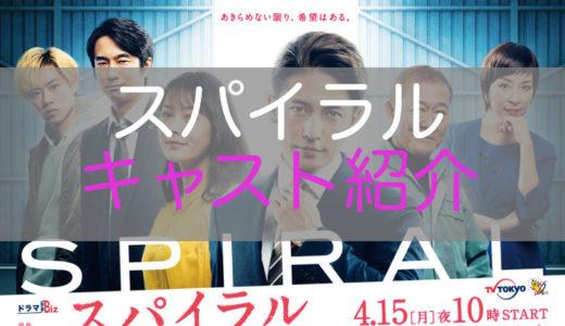 スパイラル 〜町工場の奇跡〜 キャスト紹介