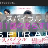 「スパイラル 〜町工場の奇跡〜」第1話のあらすじ