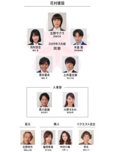 doukinosakura_soukanzu
