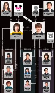 shirokuro_soukanzu