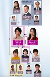 10nohimitsu_soukanzu