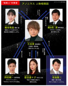 anonimasu_soukanzu