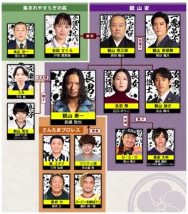 orenoieno_soukanzu