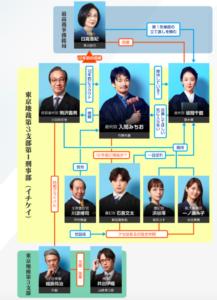 ichikei_soukanzu