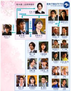 dragon_sakura_soukanzu