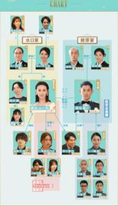 rikokatsu_soukanzu