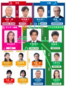 n_chinbotsu1